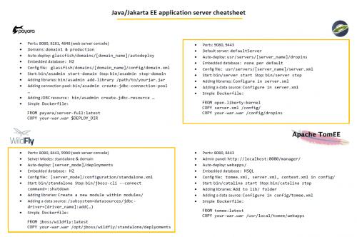Java/Jakarta EE cheat sheet