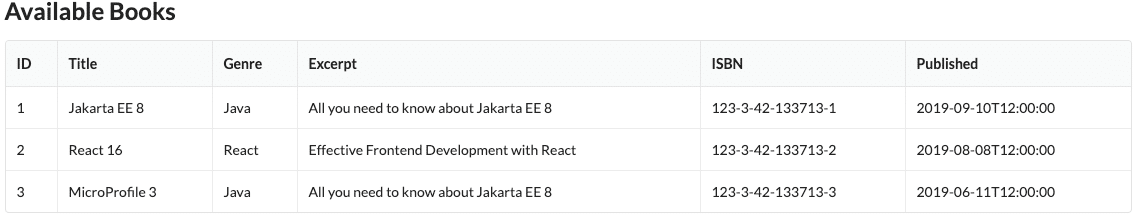 React Table filled by Jakarta EE backend