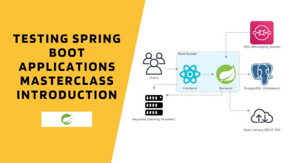 Testing Spring Boot Applications Masterclass